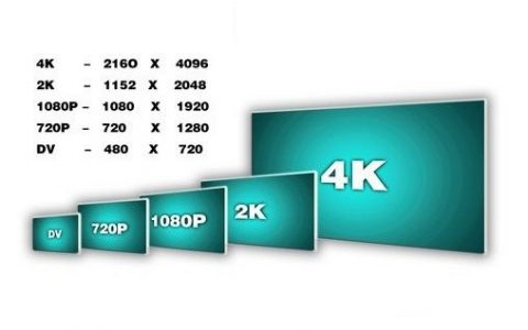 4K智能电视将在2016年全面普及