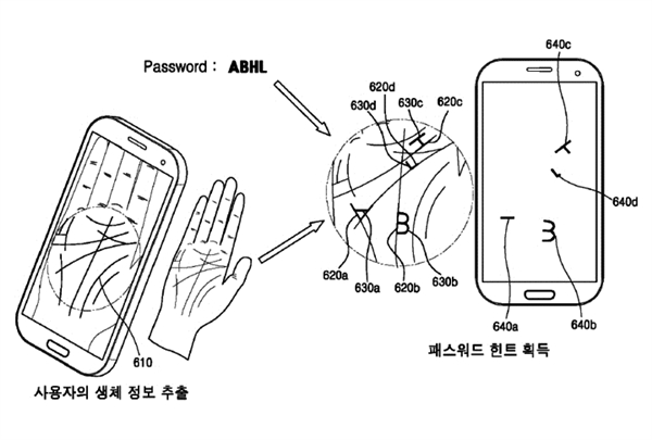 三星研究掌纹识别加强手机安全