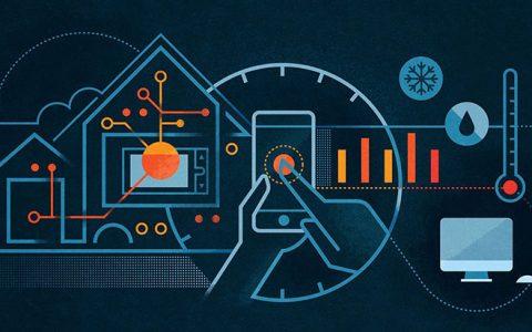 智能家居因技术创新而加速奔跑